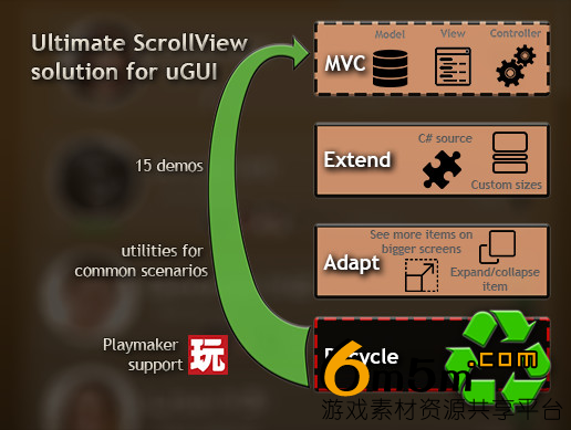 unity自定义滚动试图适配器Optimized ScrollView Adapter 4.2